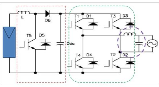 1,逆变器的工作原理                    前级为dc-dc升压电路,后